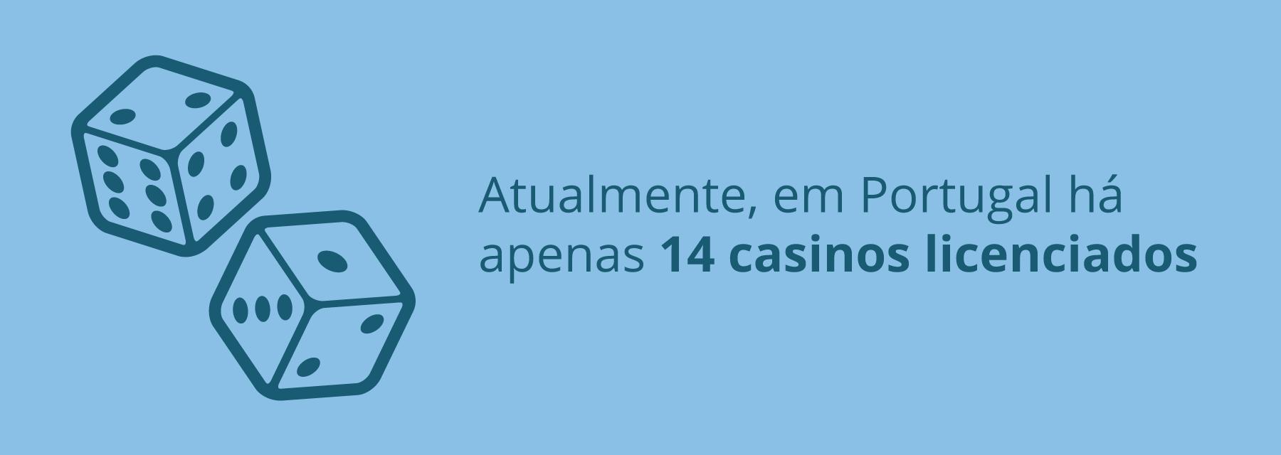 Quantos casinos licenciados em Portugal?