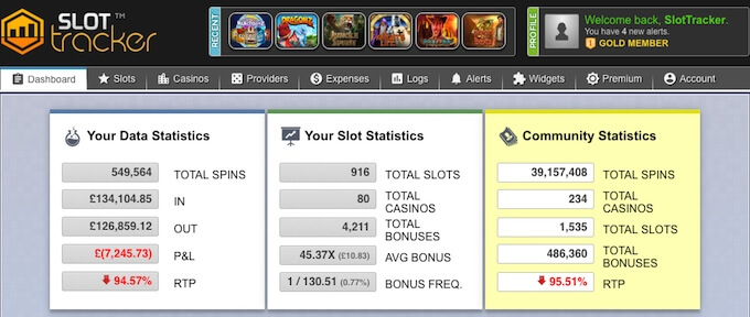 Características Slot Tracker