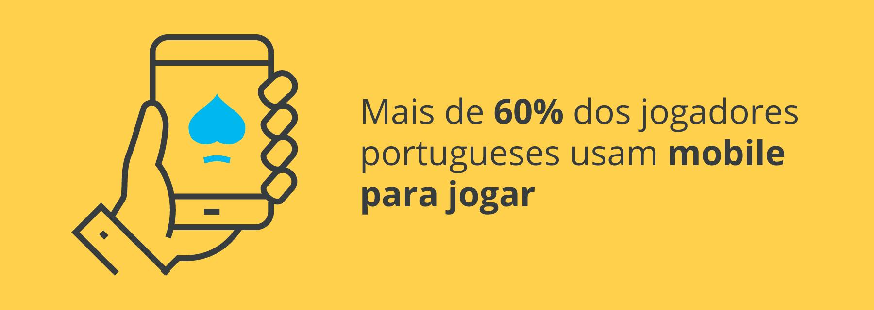 Casinos móveis em Portugal