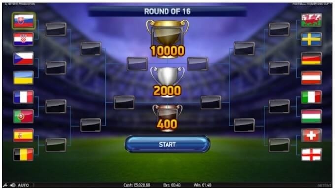 Jogo bónus na slot Football:Champions Cup