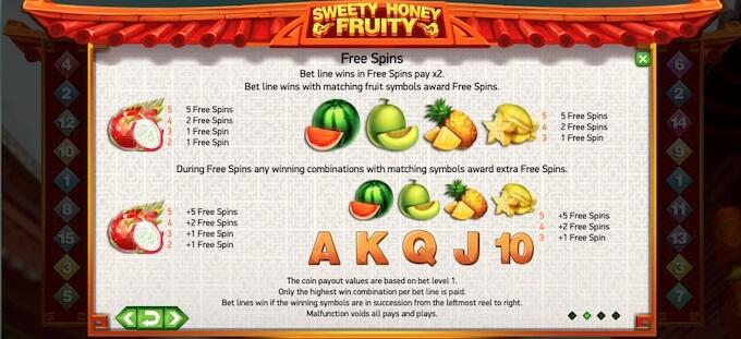 giros gratis slot Sweety Honey Fruits