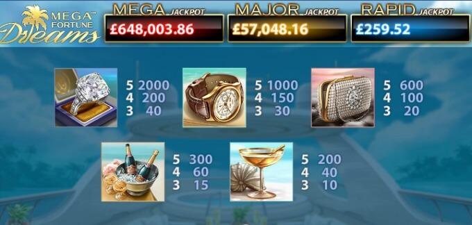 Roda Mega Fortune Dreams