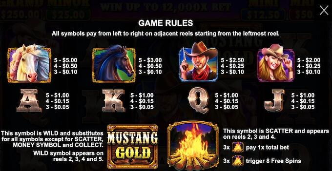 Símbolos slot Mustang Gold