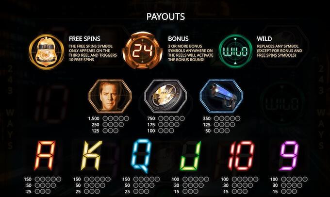 Payouts na slot 24