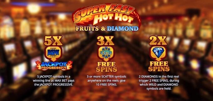 Super Fast Hot Hot jogo iSoftBet