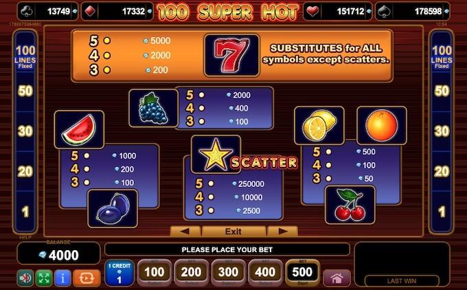 Símbolos jogo de slot 100 Super Hot