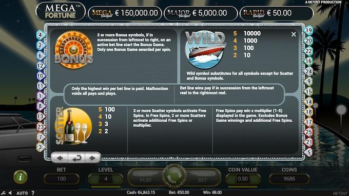 Símbolos na slot Mega Fortune da NetEnt
